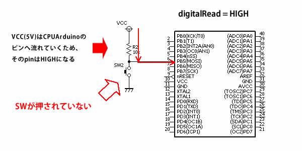 ArduinoSWOFFの回路図