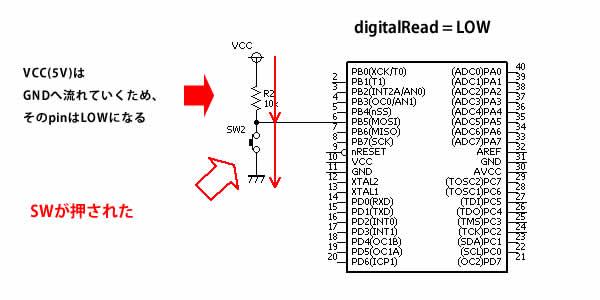 ArduinoSWONの回路図